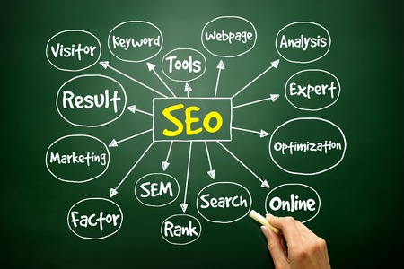 Hand drawn Search Engine Optimization (SEO) mind map, business concept on blackboard photo