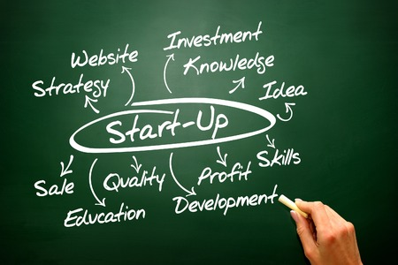 mvp: Start up idea diagram vector concept illustration, Chart shapes on blackboard