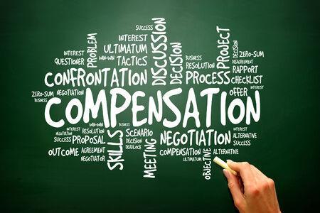 obligations: Compensation business concept words cloud on blackboard, presentation background