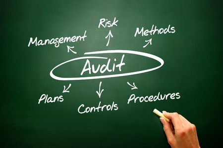 Audit concept on blackboard, diagram, presentation background photo
