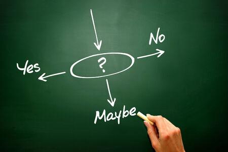 Tomar la decisión de negocios Sí, No o Quizás en la pizarra, presentación de antecedentes
