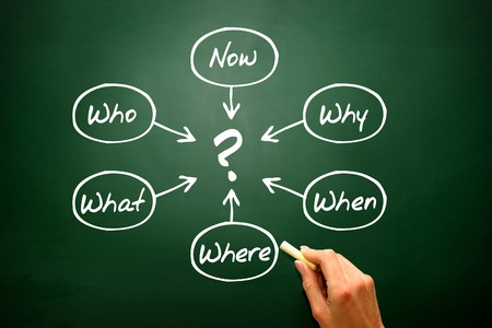 Questions concept, When What Which What Why, How, flow chart on blackboard, presentation background photo