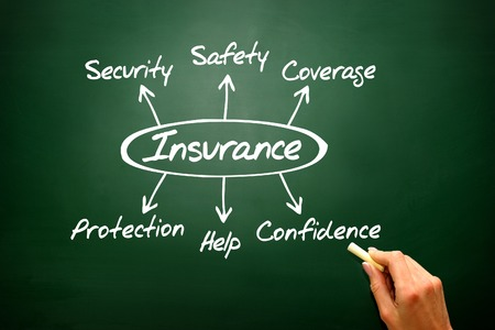 Insurance Diagram Showing Protection Coverage And Security on blackboard, presentation background Stock Photo