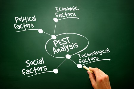 strategic position: Conceptual hand drawn PEST Analysis flow chart on blackboard, presentation background