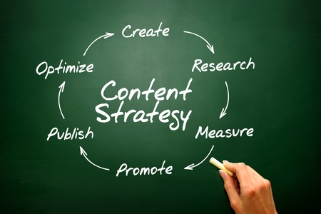 Handwriting of Content Strategy concept on blackboard, SEO presentation background photo