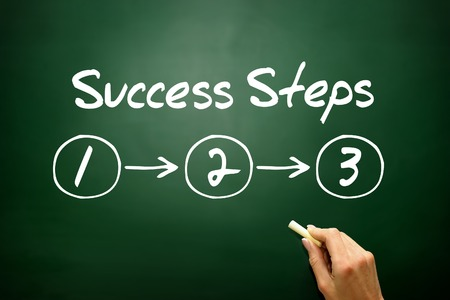Hand drawn Success Steps (3) concept, business strategy on blackboard photo