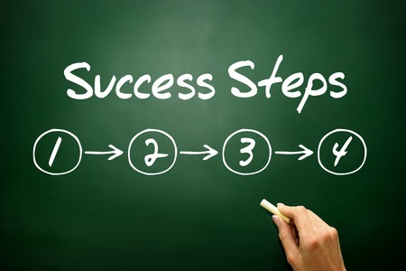 Hand drawn Success Steps (4) concept, business strategy on blackboard photo