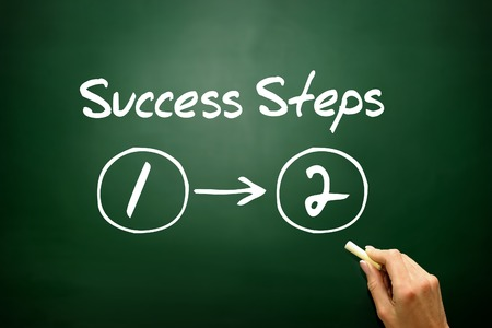 Hand drawn Success Steps (2) concept, business strategy on blackboard photo