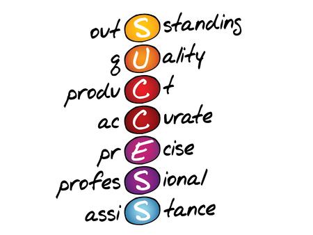 acronym: SUCCESS, business concept acronym Illustration