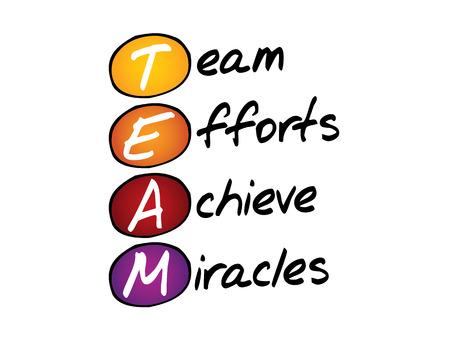 communicative: TEAM, business concept acronym