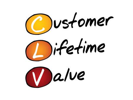 abbreviation: Customer Lifetime Value (CLV), business concept acronym