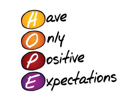 acronym: HOPE, business concept acronym