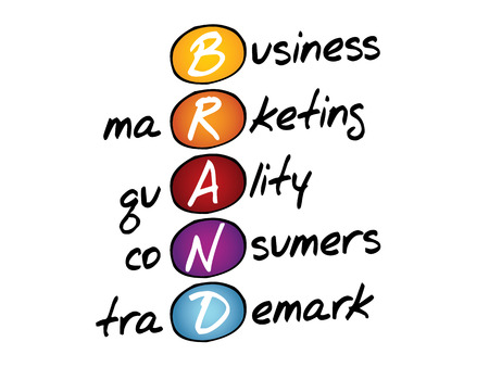 entity: BRAND, business marketing concept acronym