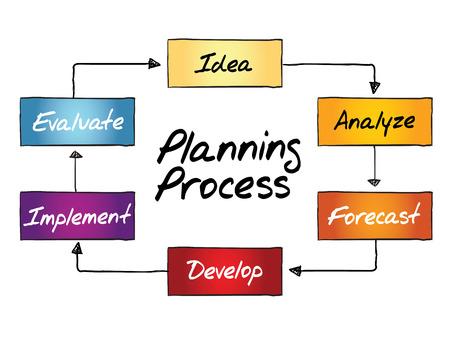 process flow: Planning Process flow chart, business concept Illustration