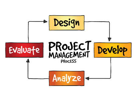 Project management process, business concept Illustration