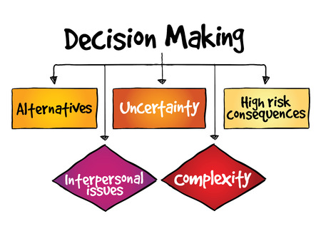 decision making: Decision making flow chart process, business concept Illustration