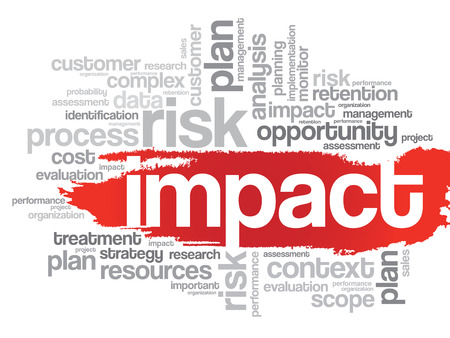 Word cloud of IMPACT related items, presentation background