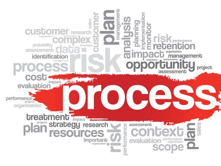 contracting: Process business concept in word tag cloud, vector background