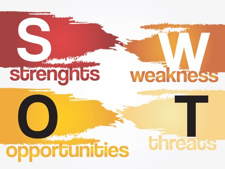 SWOT analysis business strategy management, business plan Illustration
