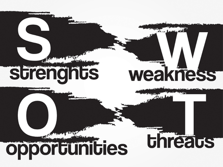 swot: SWOT analysis business strategy management, business plan Illustration