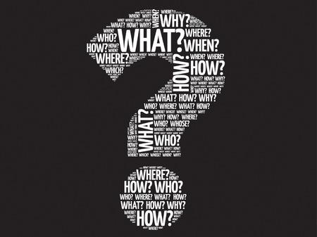 questionable: Question mark, Question words vector concept Illustration