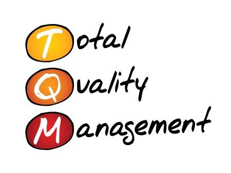 management qualit�: Total Quality Management (TQM), concept d'entreprise acronyme