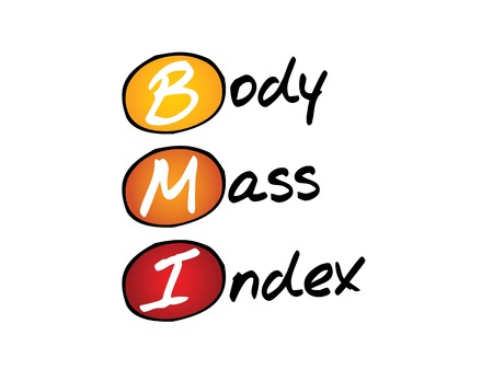 fatness: Body Mass Index (BMI), concept acronym