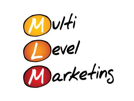 multi level: Multi level marketing (MLM), business concept acronym Illustration
