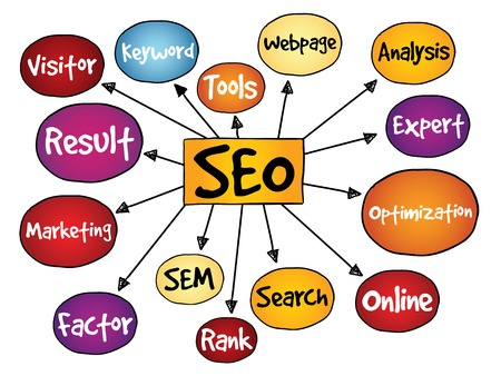 search engine optimized: Search Engine Optimization (SEO) mind map, business concept Illustration