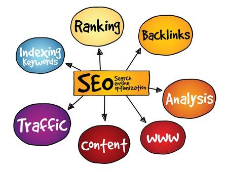 SEO - Search engine optimization mind map, business concept Illustration