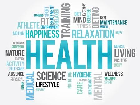 医療単語雲の概念