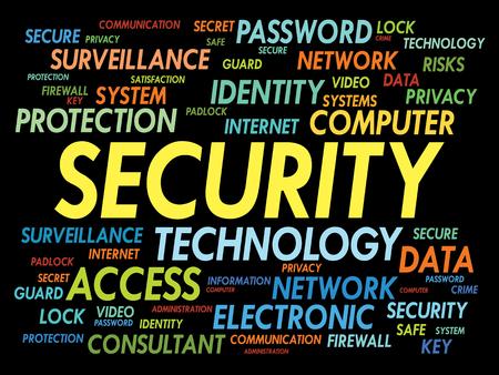 secret word: SECURITY word cloud, business concept