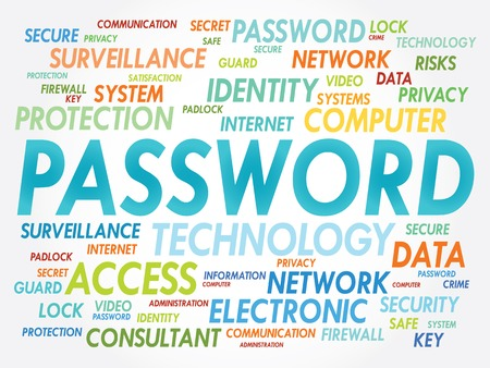 username: PASSWORD word cloud, business concept