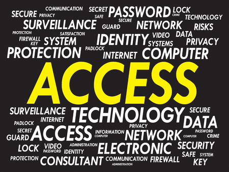 cloud security: ACCESS word cloud, security concept
