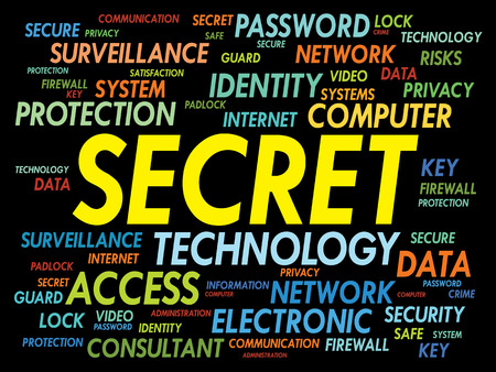 secret word: SECRET word cloud, business concept