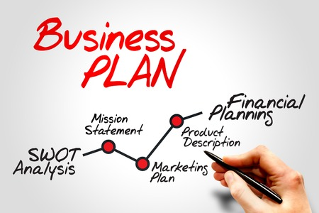 Business plan Timeline, Operations, Financial Planning, business concept photo