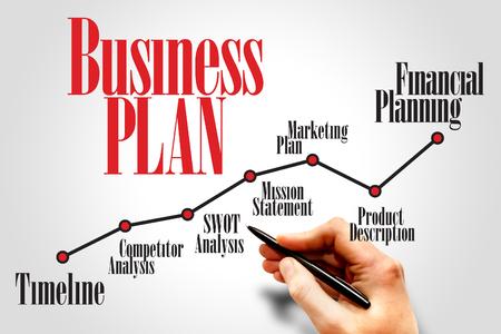 Business plan timeline, business concept photo