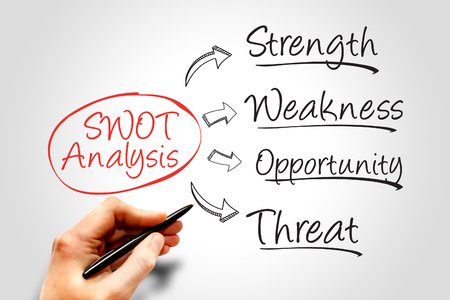 swot: SWOT Analysis Strategy Diagram, business concept Stock Photo