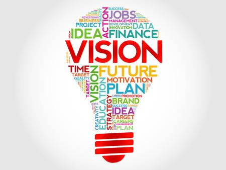 VISION bulb word cloud, business concept