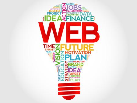 e retailers: WEB bulb word cloud, business concept