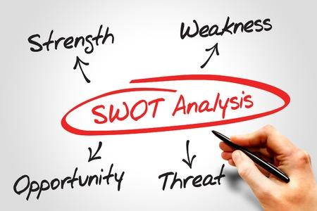 swot analysis: Diagrama de an�lisis FODA, concepto de negocio