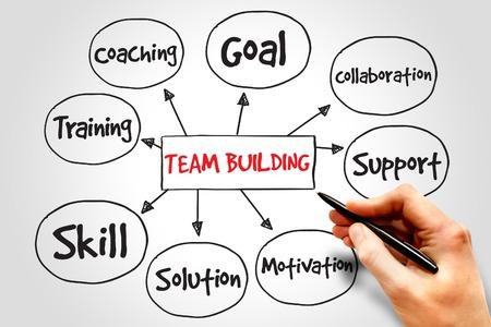 mente: Team Building mapa mental, concepto de negocio