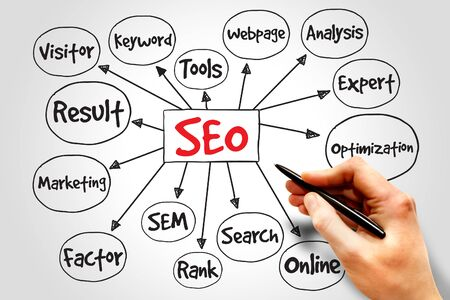 Search Engine Optimization (SEO) mind map, business concept photo