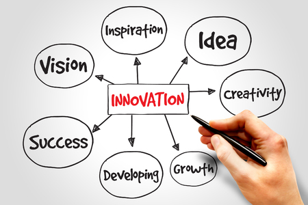 innovation growth: Innovation Solutions mind map, business concept