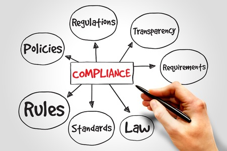 Compliance mind map, business concept Stock fotó - 37588512