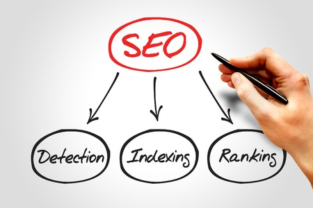 optimizing: SEO, search engine optimazion process flow chart, business concept Stock Photo