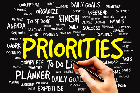 prioritize: PRIORITIES word cloud, business concept