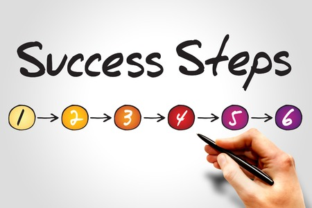 6 Success Steps, sketch business concept photo