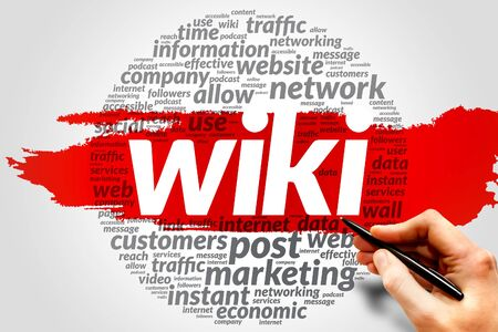 bookmarking: WIKI word cloud, business concept