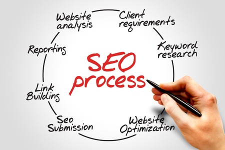 search engines: SEO process information flow chart, business concept